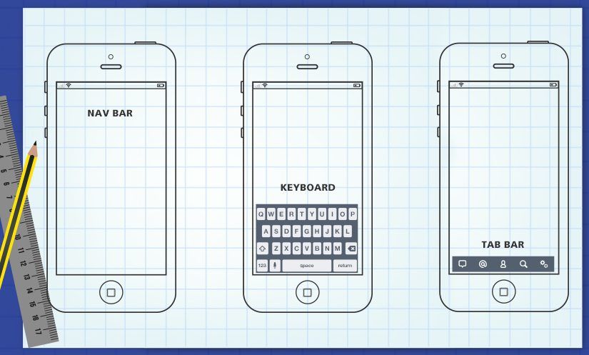 How Wireframe Development Play most important role In the Success of Mobile App?